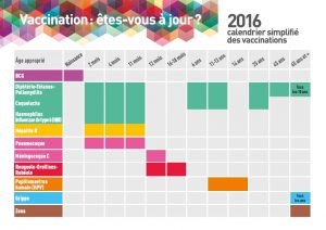 vaccin calendrier2016